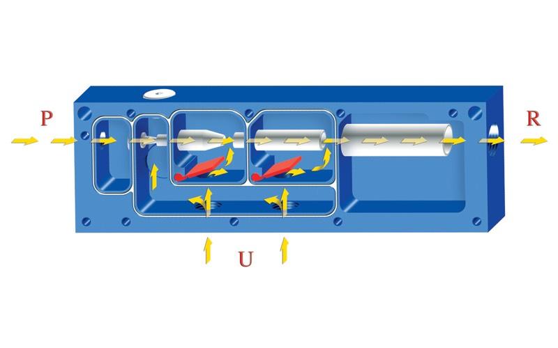 Mehrstufige Vakuumerzeuger - Eigenschaften